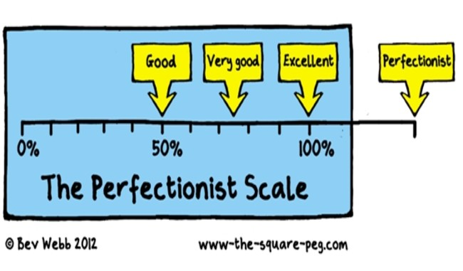 The_Perfectionist_Scale